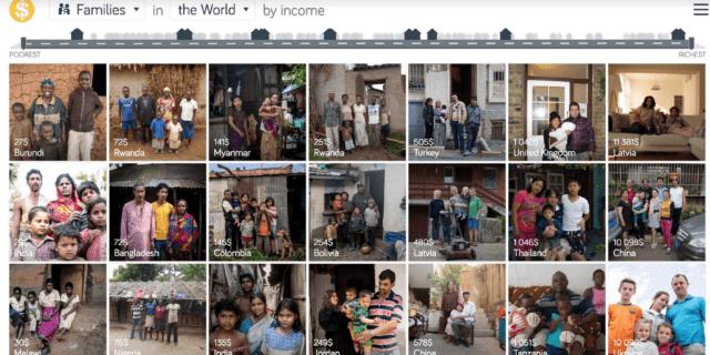 Dollar Street. Il potere della visualizzazione dei dati per capire il mondo