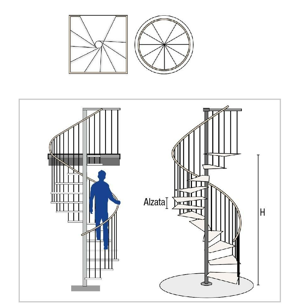 Altezza Gradini Scala scale interne: materiali, tipologia e dimensioni - cose di casa