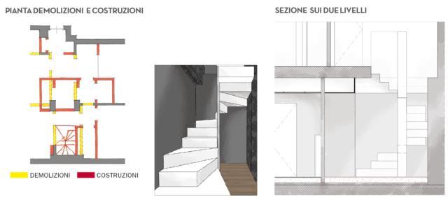 progetto-scala