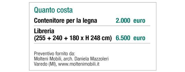 quanto-costa-2