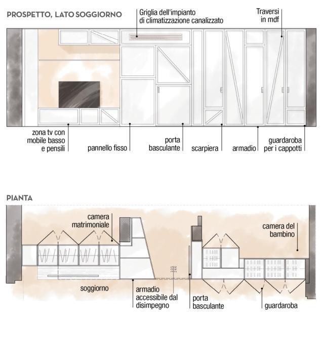 progetto-parete-armadio
