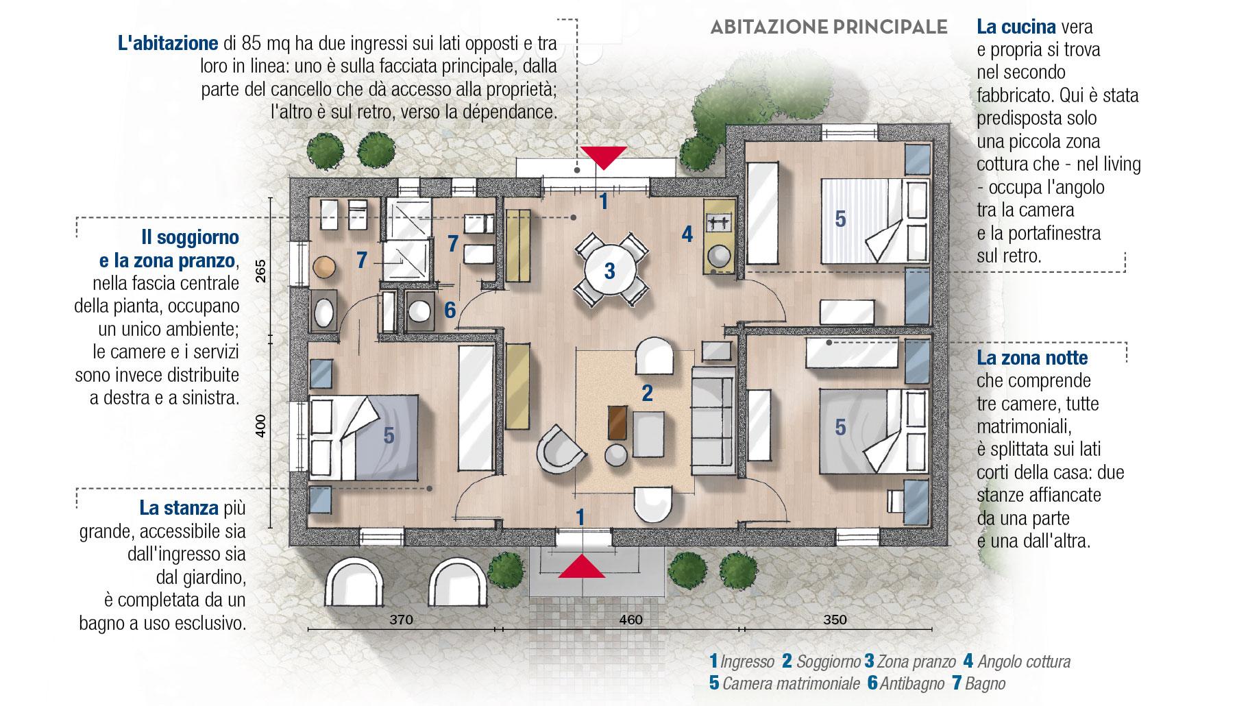 Progetto Appartamento 85 Mq villa al mare a riccione, 85 mq + dépendance - cose di casa