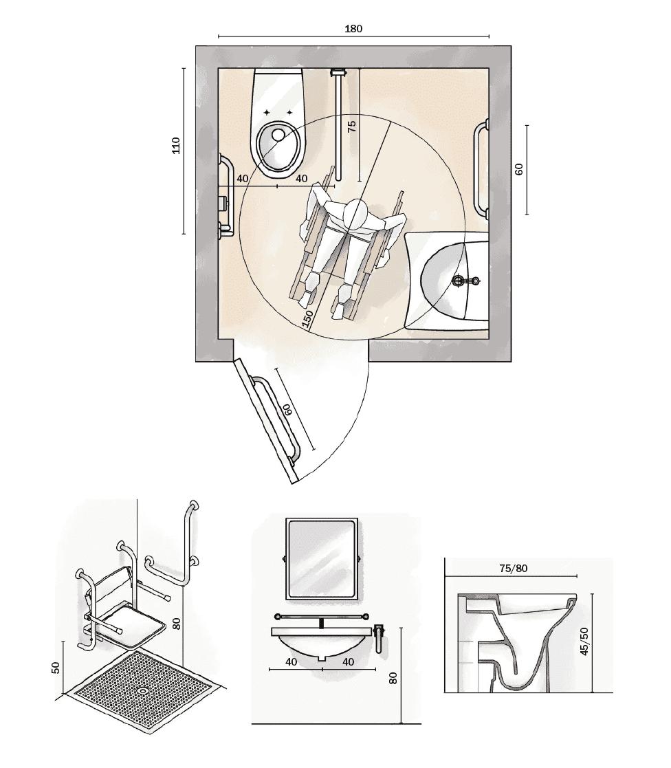 """Bagno """"accessibile"""": universal design e design inclusivo"""